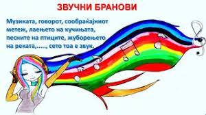 Звук by Aida Petrovska - issuu