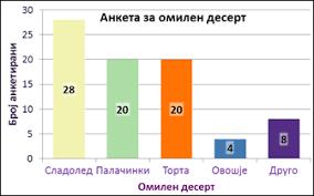 Описна статистика - Типови податоци — Википедија
